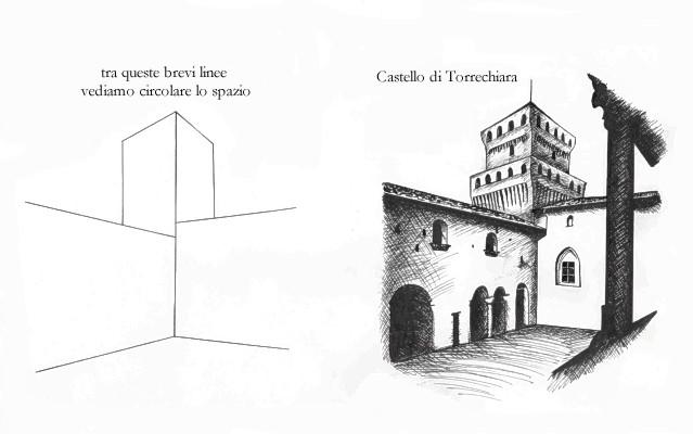 Annaritamaestra profondit e prospettiva for Disegni di case in prospettiva