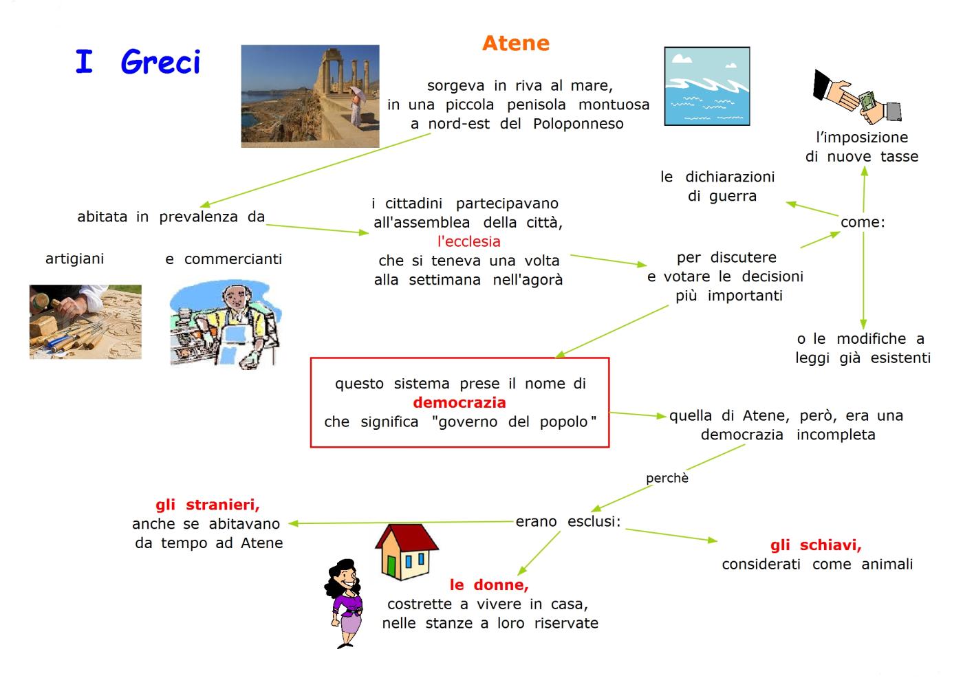 Annaritamaestra Mappe Greci
